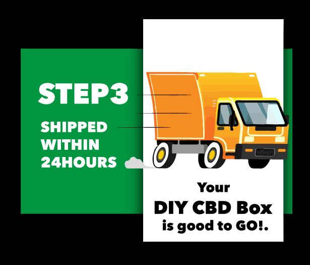 DIY CBD Step 3